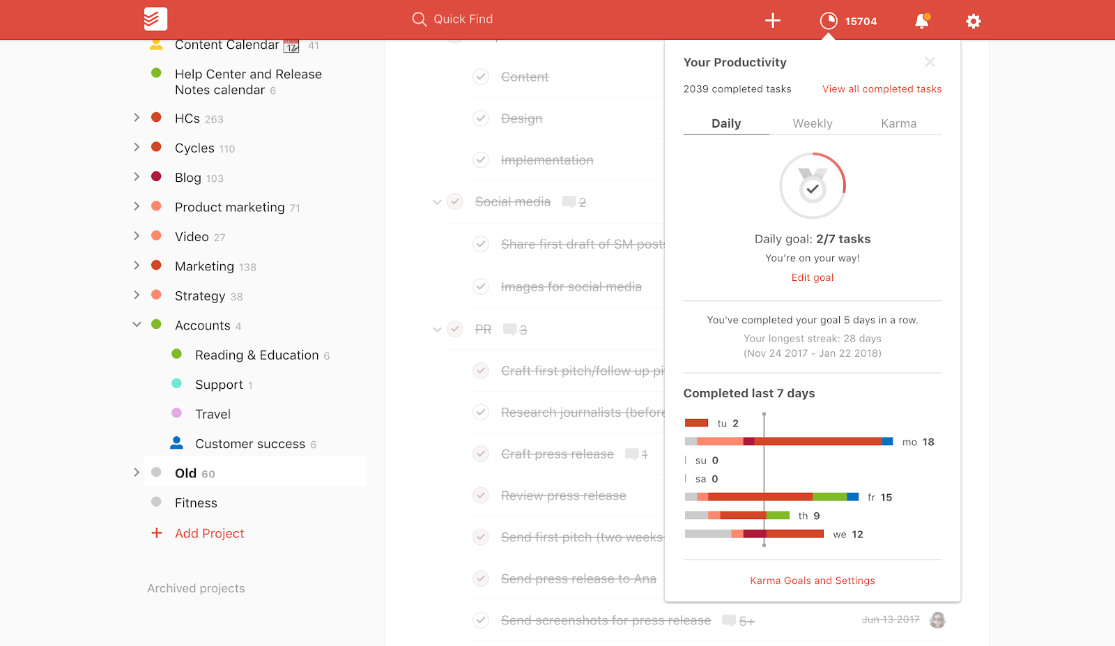Todoist Productivity Trends Screenshot